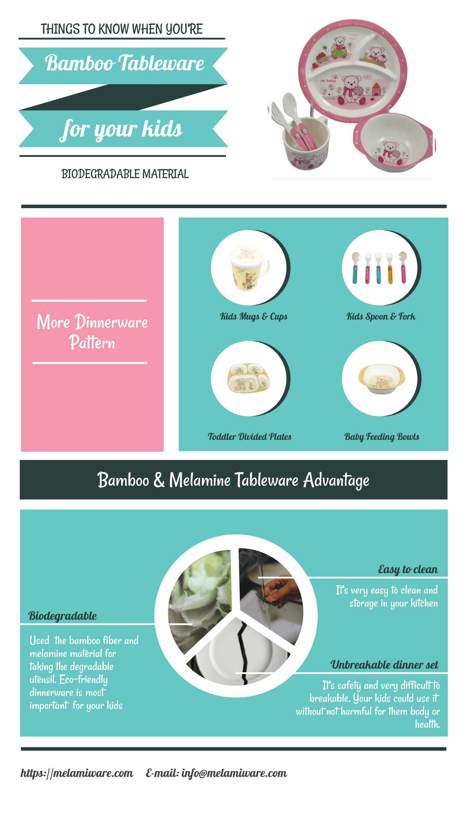 Kids dinnerware sets infographic